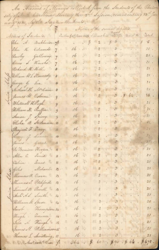 Page from account book listing student fees, 1830